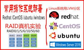 常用操作系统部署实战(RAID配置\LVM分区部署系统\双网卡绑定)