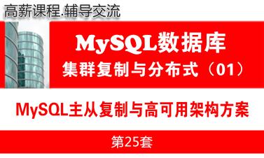 MySQL主从复制与高可用架构方案_MySQL高可用复制与分布式集群架构01