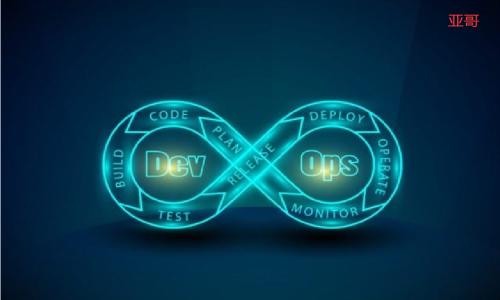 Jenkins+Gitlab+SonarQube+微信-自动化代码上线