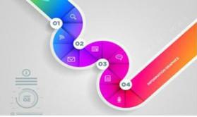 ASP.NET中批量添加数据的前端设计以及后台业务的实现视频课程